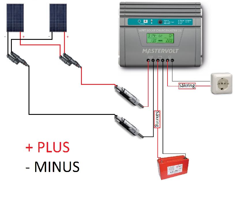 Kopplingsschema för 5200W solcellspanel 25A regulator
